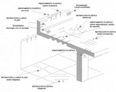 Reparacion de muro de hormigon